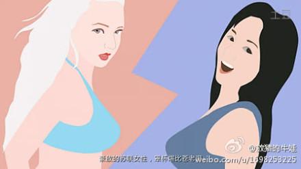 胸罩进化史